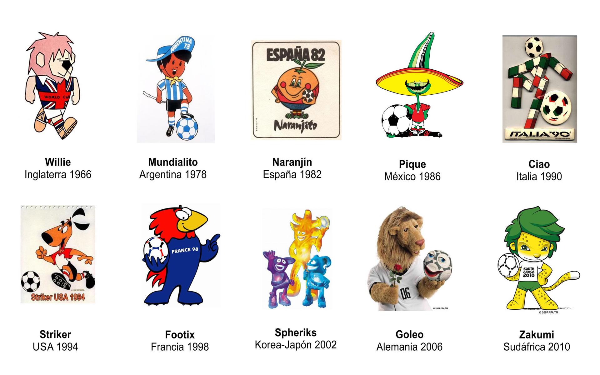 Mascotas Mundiales de Fútbol