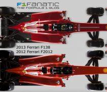 Ferrari F138 – Ferrari 2012 desde arriba
