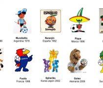 Mascotas Mundiales de Fútbol.